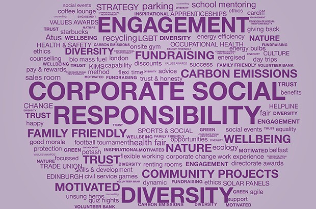 CSR word cloud - describing all of the activities that make up CSR