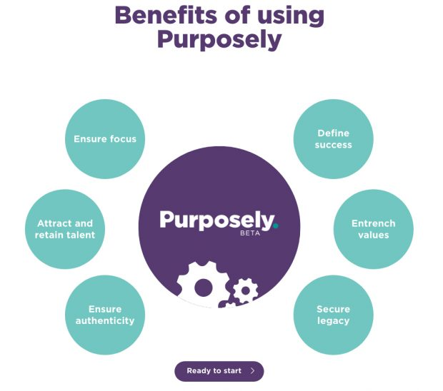 Benefits of using Purposely
