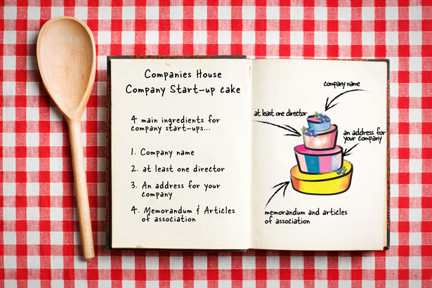 A book displaying 'company start-up cake ingredients' on a gingham background.