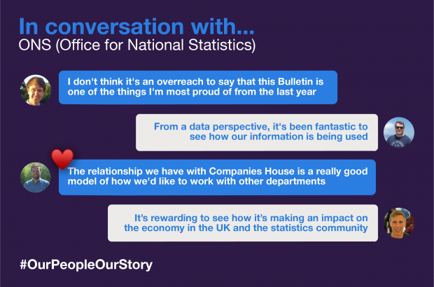 In conversation with: Office for National Statistics Who we are ons blog 620x410 1 620x410